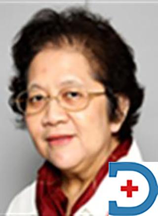 Dr Chan Heng Chun